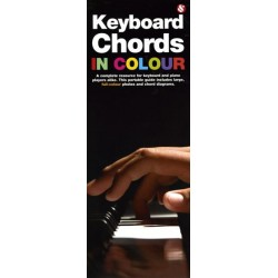 Keyboard Chords in Colour
