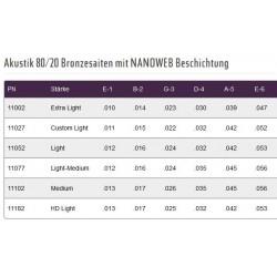 ELIXIR 11052 Nanoweb 80/20 Bronze Westerngitarrensaiten, light .012-.053