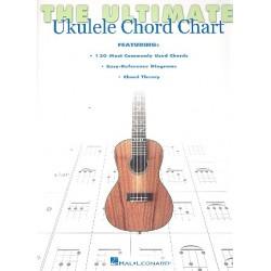 The Ultimate Ukulele Chord Chart : for ukulele