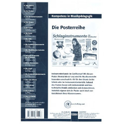 Schlaginstrumente im Orchester : Instrumenten - Poster