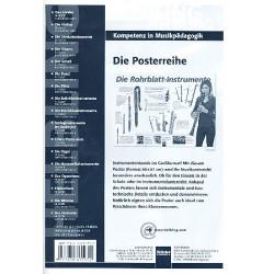 Die Rohrblatt - Instrumente : Instrumenten - Poster