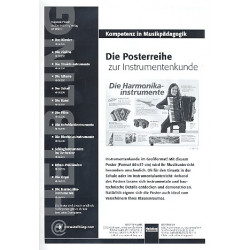 Poster Die Harmonika-Instrumente 80x57cm